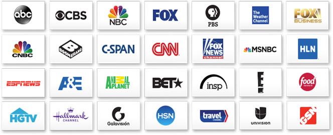 Cable Clients